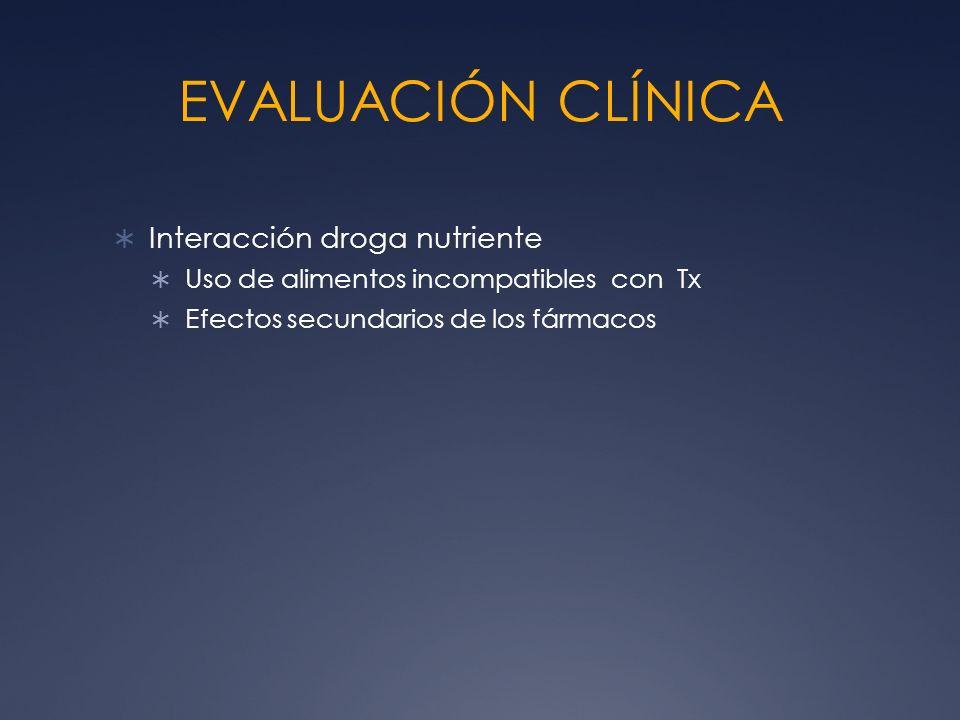EVALUACIÓN CLÍNICA Interacción droga nutriente