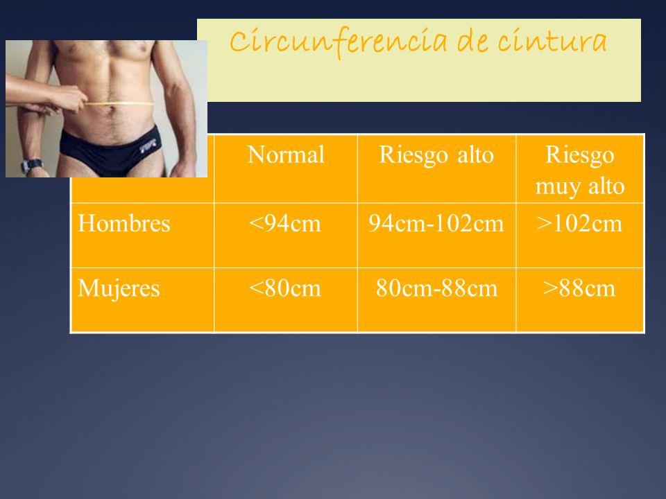 Circunferencia de cintura