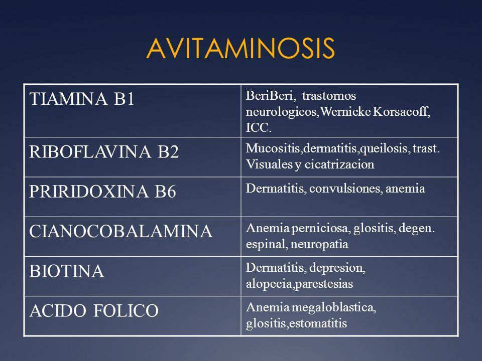 AVITAMINOSIS TIAMINA B1 RIBOFLAVINA B2 PRIRIDOXINA B6 CIANOCOBALAMINA
