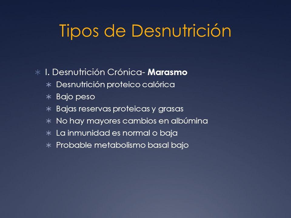 Tipos de Desnutrición I. Desnutrición Crónica- Marasmo