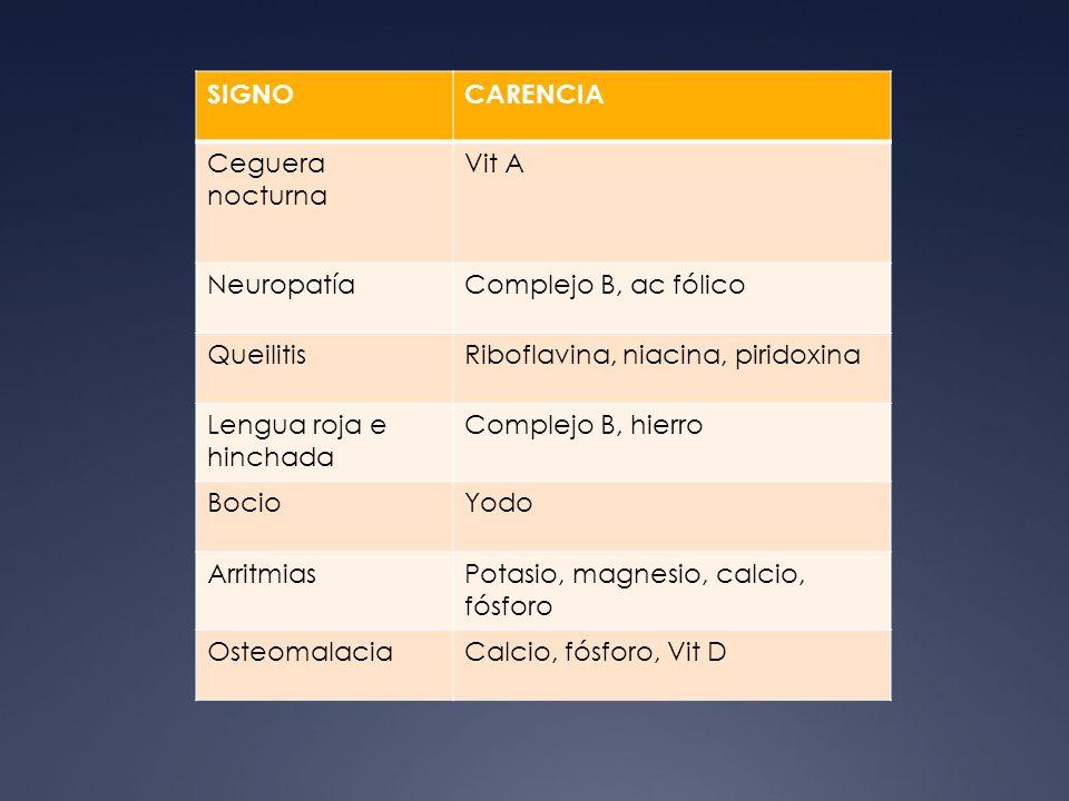 Semiología Nutricional