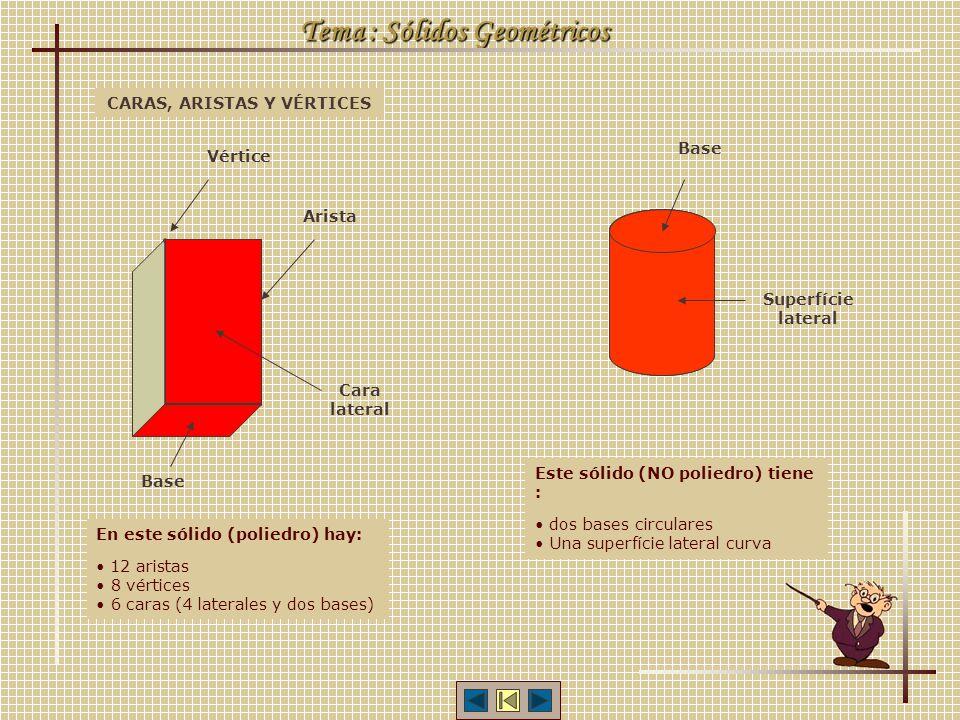 Tema : Sólidos Geométricos