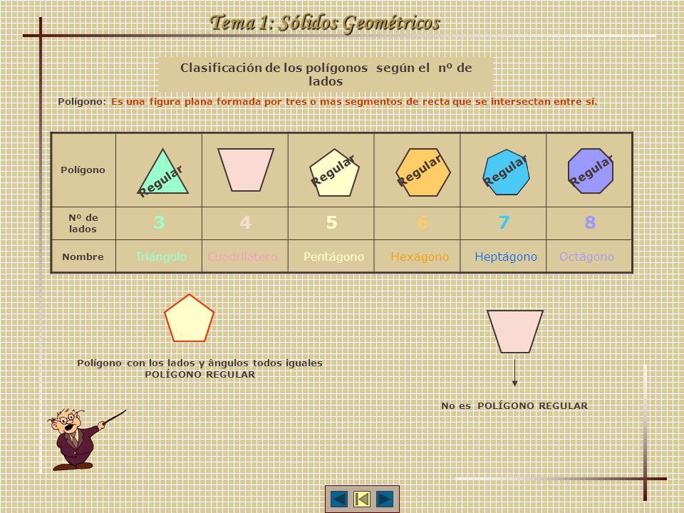 Tema 1: Sólidos Geométricos