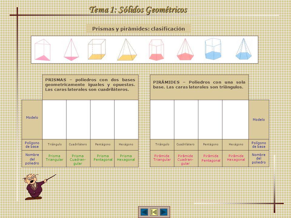 Tema 1: Sólidos Geométricos Prismas y pirâmides: clasificación