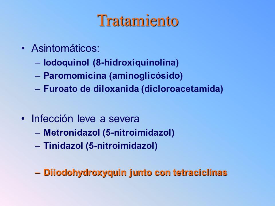 Tratamiento Asintomáticos: Infección leve a severa