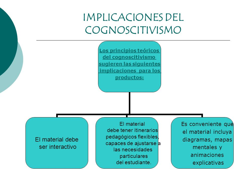 IMPLICACIONES DEL COGNOSCITIVISMO