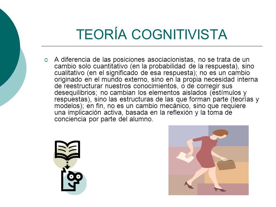 TEORÍA COGNITIVISTA