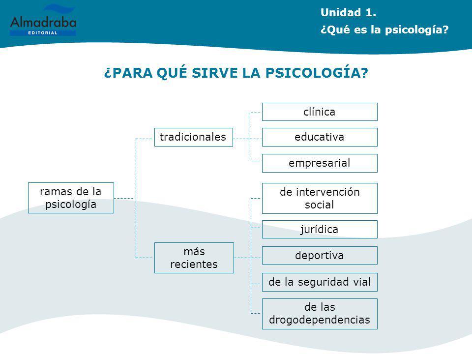 ¿PARA QUÉ SIRVE LA PSICOLOGÍA