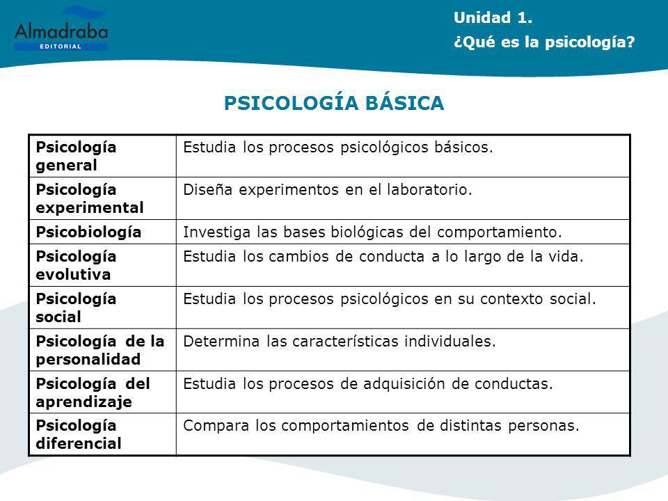 PSICOLOGÍA BÁSICA Unidad 1. ¿Qué es la psicología Psicología general
