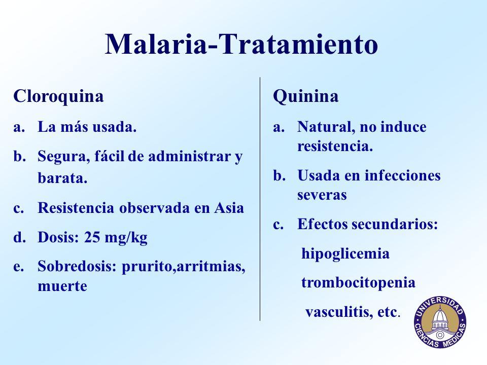 Malaria-Tratamiento Cloroquina Quinina La más usada.