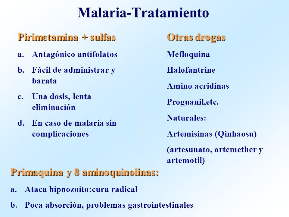 Malaria-Tratamiento Pirimetamina + sulfas Otras drogas