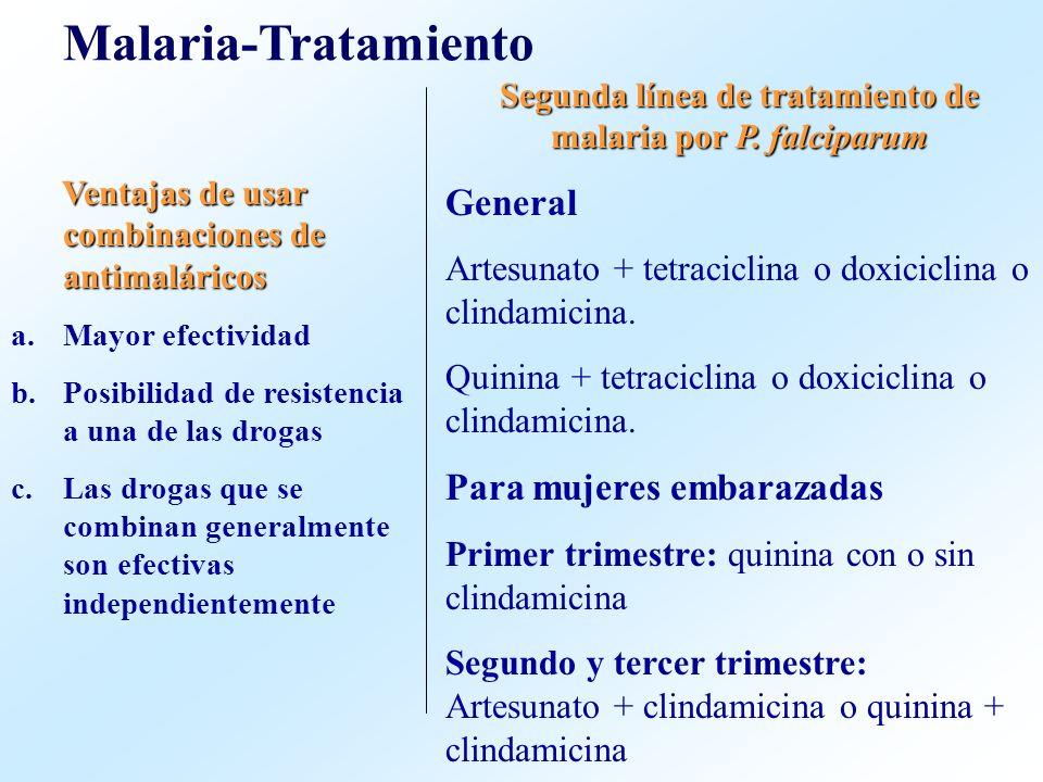 Segunda línea de tratamiento de malaria por P. falciparum