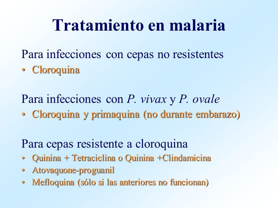 Tratamiento en malaria