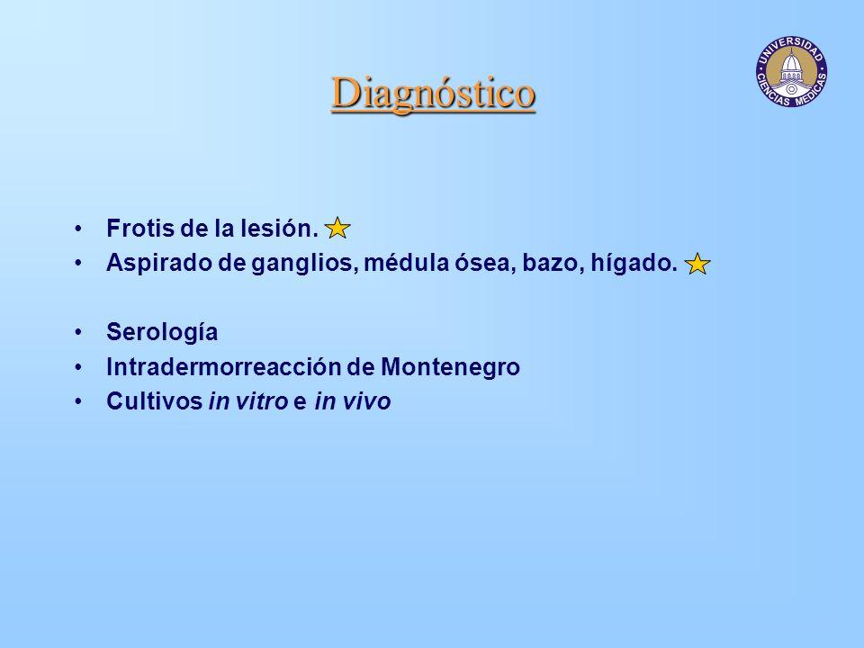Diagnóstico Frotis de la lesión.