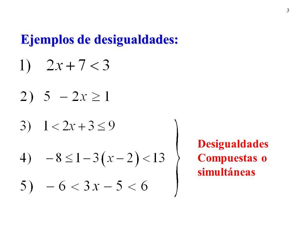 Ejemplos de desigualdades: