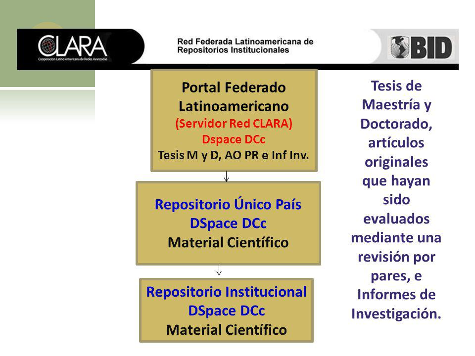 Portal Federado Latinoamericano