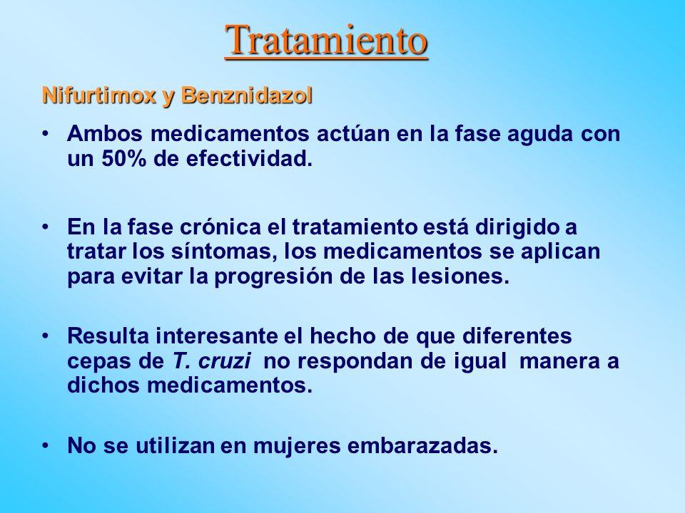 Tratamiento Nifurtimox y Benznidazol