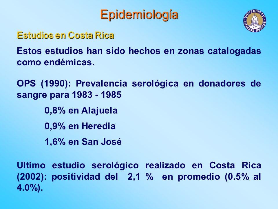 Epidemiología Estudios en Costa Rica