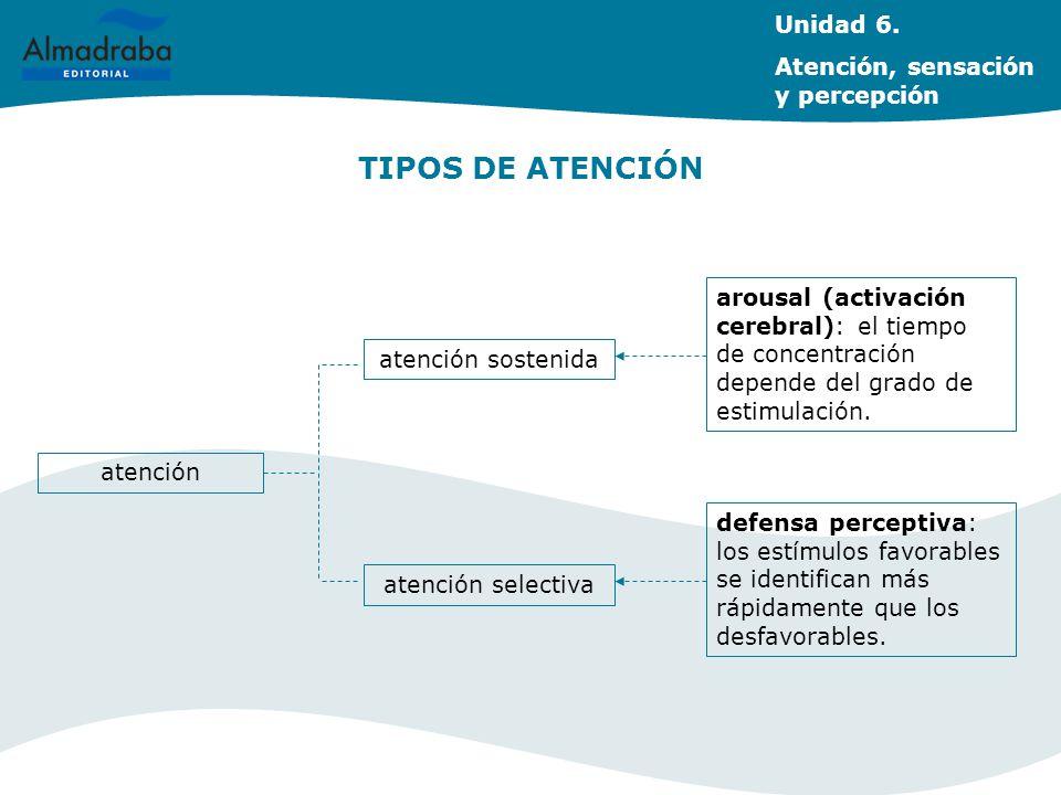 TIPOS DE ATENCIÓN Unidad 6. Atención, sensación y percepción