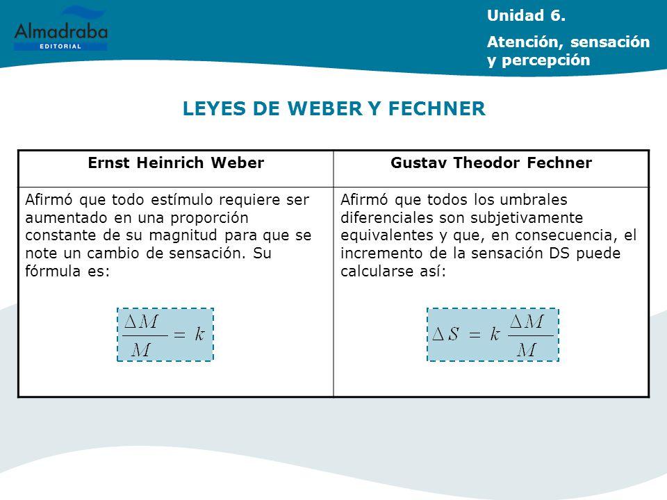 LEYES DE WEBER Y FECHNER Gustav Theodor Fechner