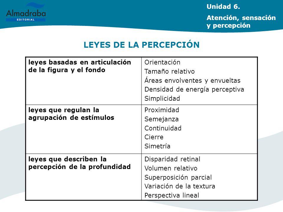 LEYES DE LA PERCEPCIÓN Unidad 6. Atención, sensación y percepción