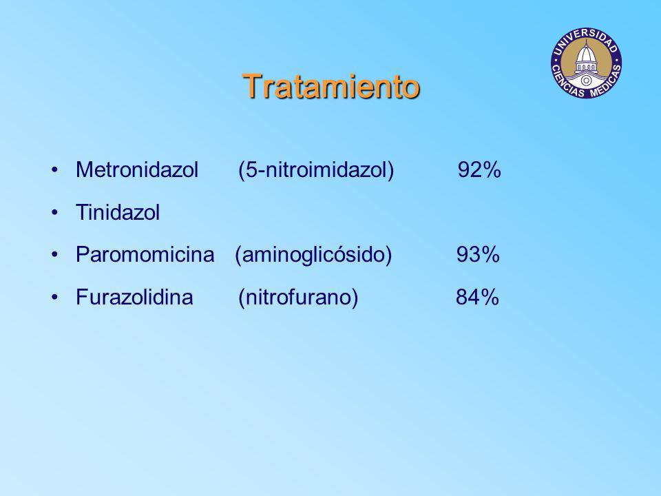 Tratamiento Metronidazol (5-nitroimidazol) 92% Tinidazol