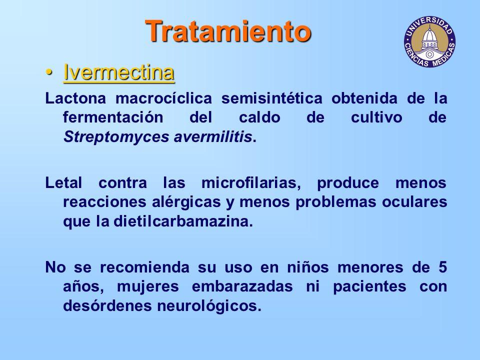 Tratamiento Ivermectina