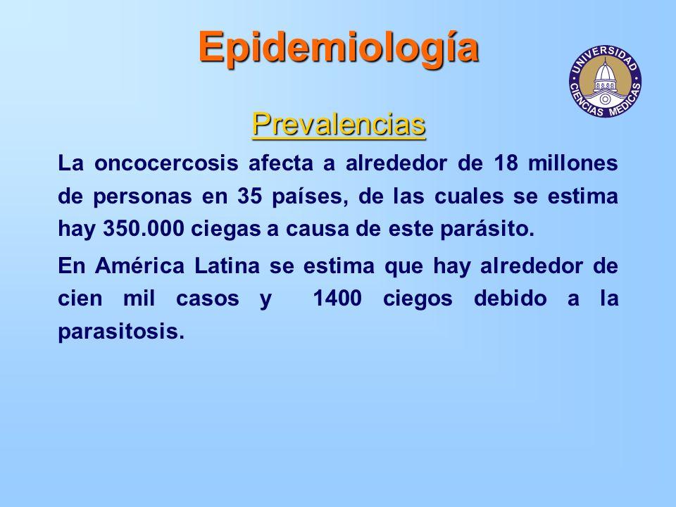 Epidemiología Prevalencias