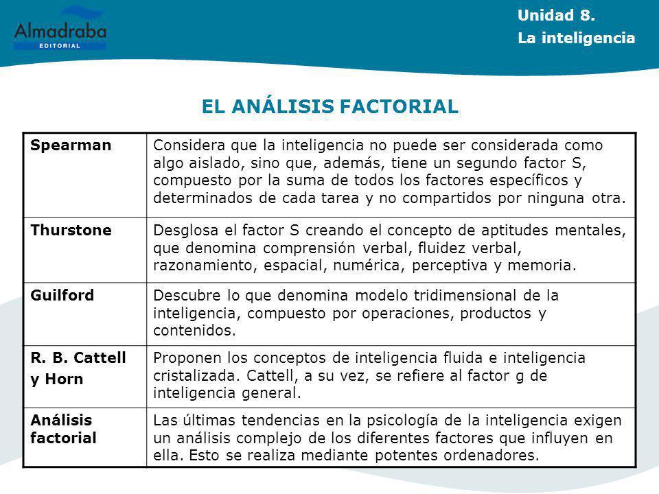 EL ANÁLISIS FACTORIAL Unidad 8. La inteligencia Spearman