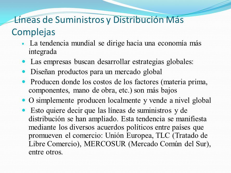 Líneas de Suministros y Distribución Más Complejas