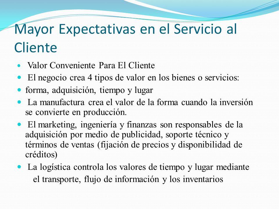 Mayor Expectativas en el Servicio al Cliente