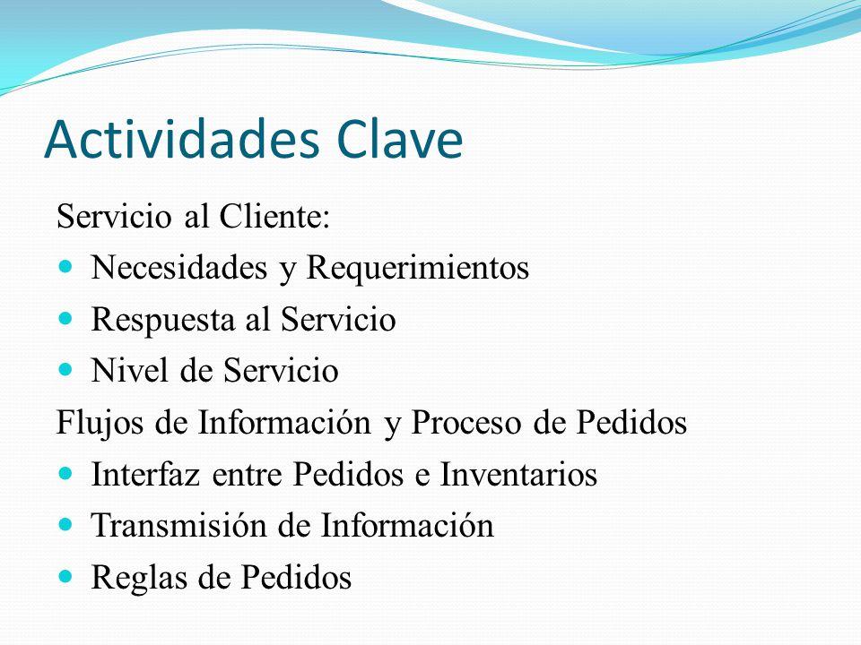 Actividades Clave Servicio al Cliente: Necesidades y Requerimientos