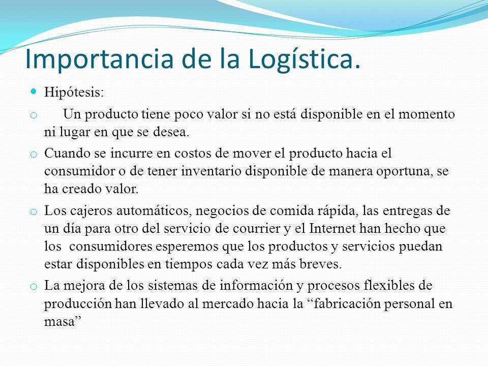 Importancia de la Logística.