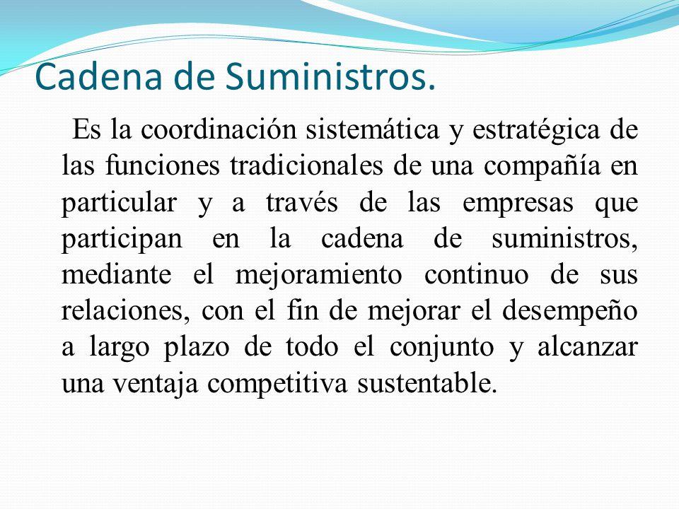Cadena de Suministros.