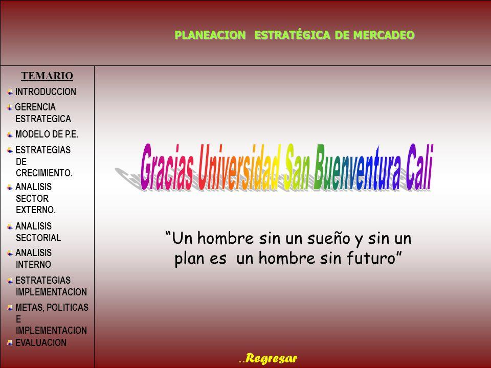 Gracias Universidad San Buenventura Cali