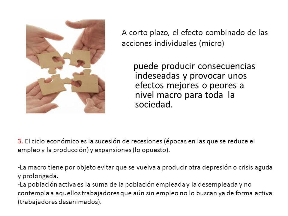 A corto plazo, el efecto combinado de las acciones individuales (micro)
