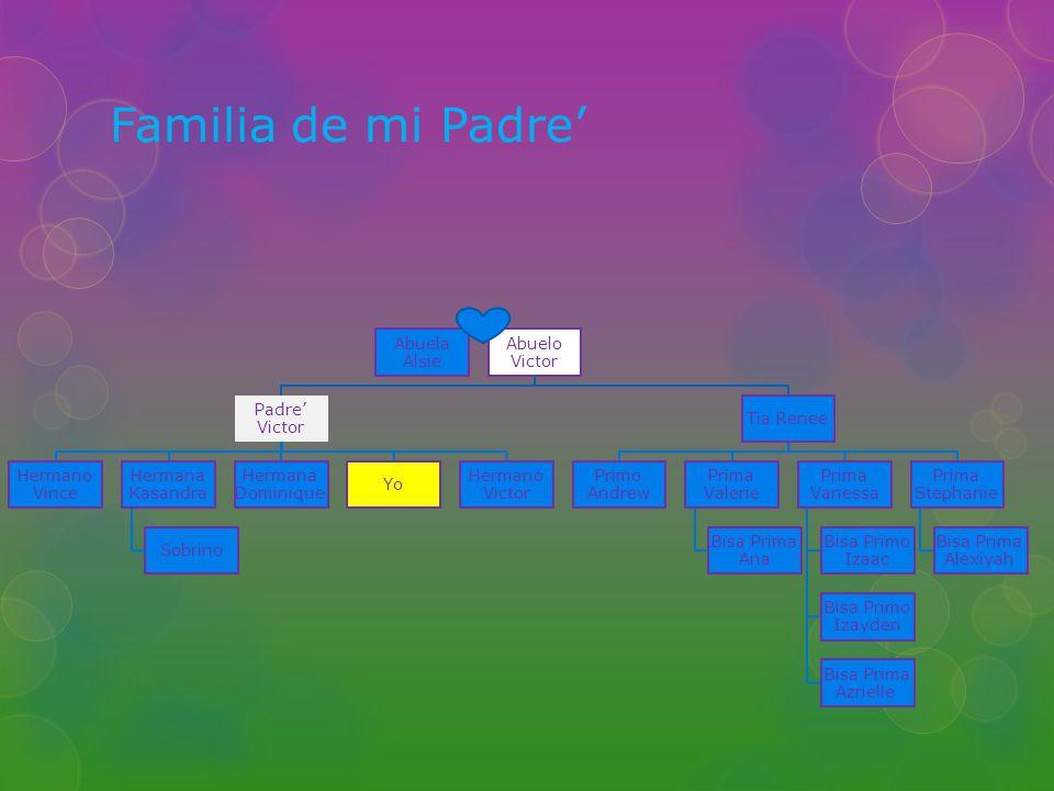 Familia de mi Padre' Abuela Alsie Abuelo Victor Padre' Victor