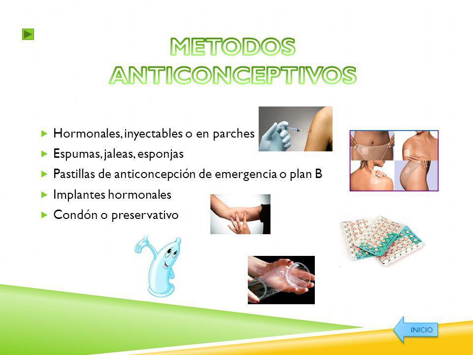 Métodos de anticoncepción
