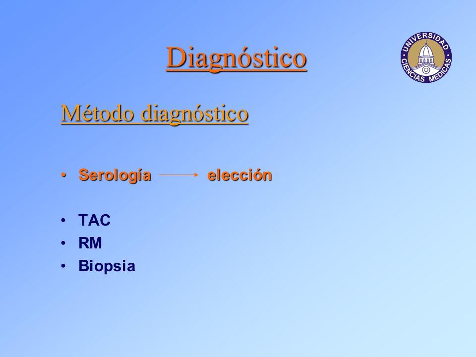 Diagnóstico Método diagnóstico Serología elección TAC RM Biopsia