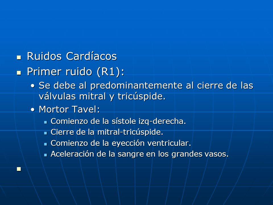 Ruidos Cardíacos Primer ruido (R1):