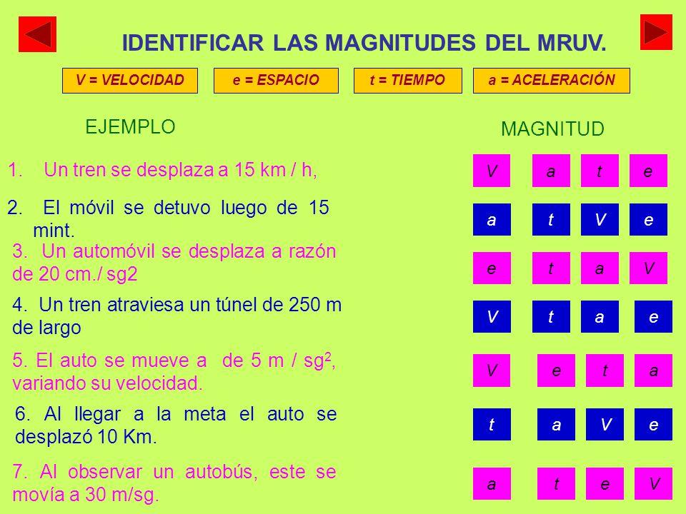 IDENTIFICAR LAS MAGNITUDES DEL MRUV.