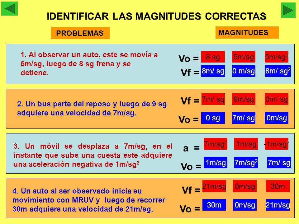IDENTIFICAR LAS MAGNITUDES CORRECTAS