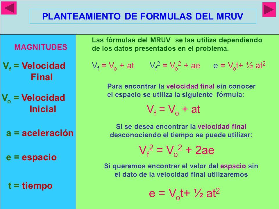 PLANTEAMIENTO DE FORMULAS DEL MRUV