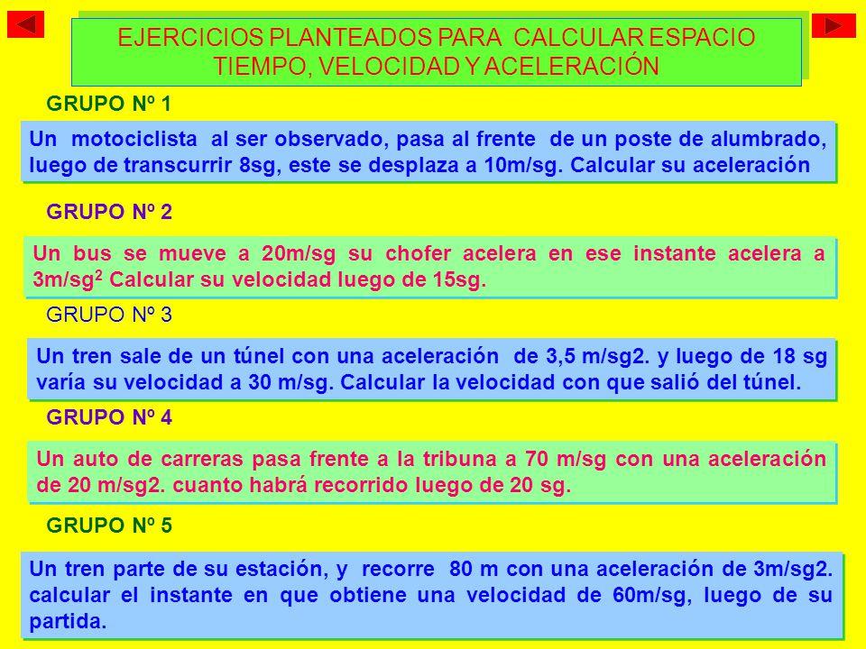 EJERCICIOS PLANTEADOS PARA CALCULAR ESPACIO TIEMPO, VELOCIDAD Y ACELERACIÓN