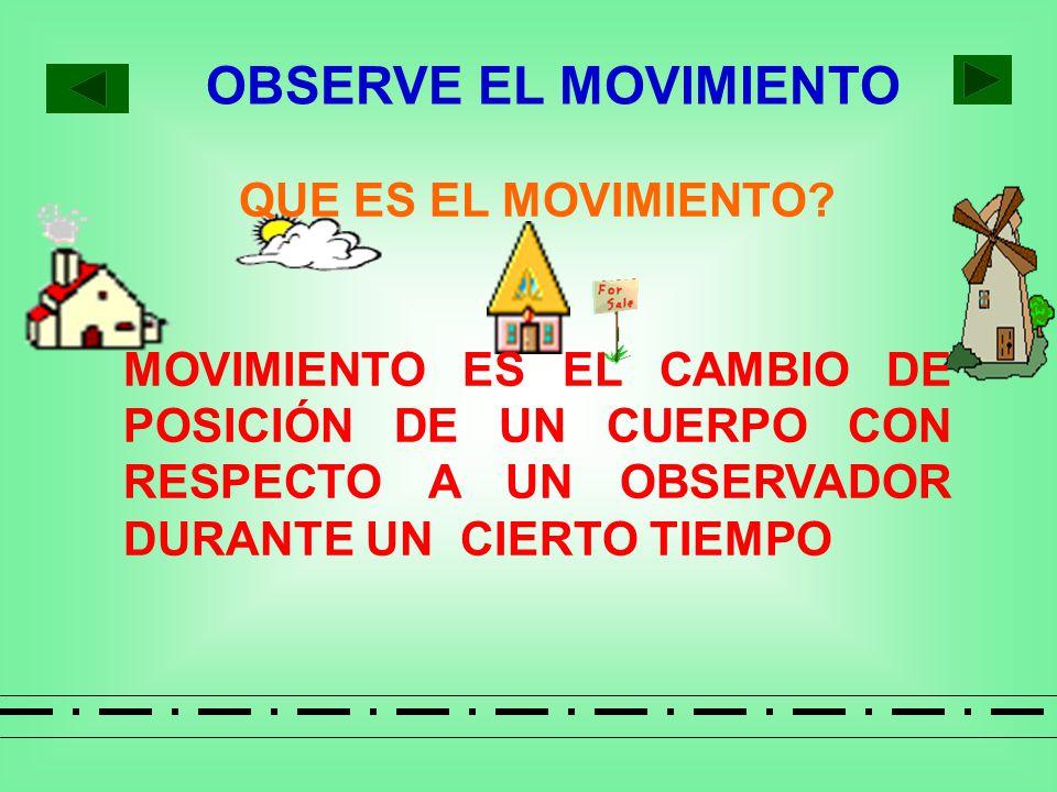 OBSERVE EL MOVIMIENTO QUE ES EL MOVIMIENTO