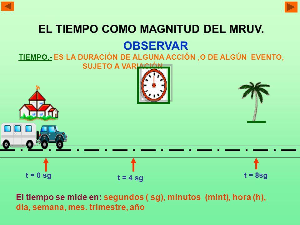 EL TIEMPO COMO MAGNITUD DEL MRUV.