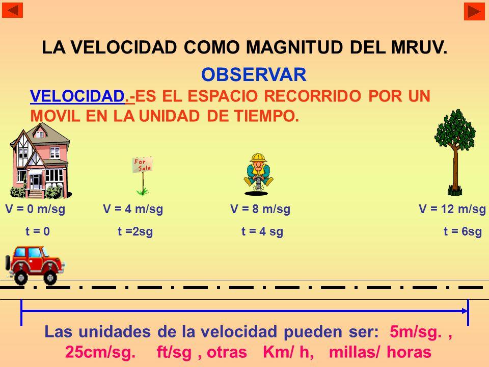 LA VELOCIDAD COMO MAGNITUD DEL MRUV.