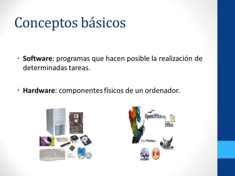 Conceptos básicos Software: programas que hacen posible la realización de determinadas tareas.
