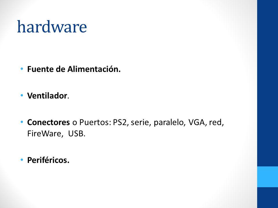 hardware Fuente de Alimentación. Ventilador.