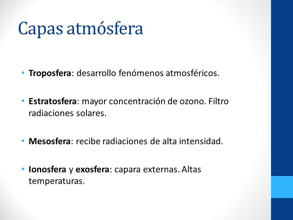 Capas atmósfera Troposfera: desarrollo fenómenos atmosféricos.